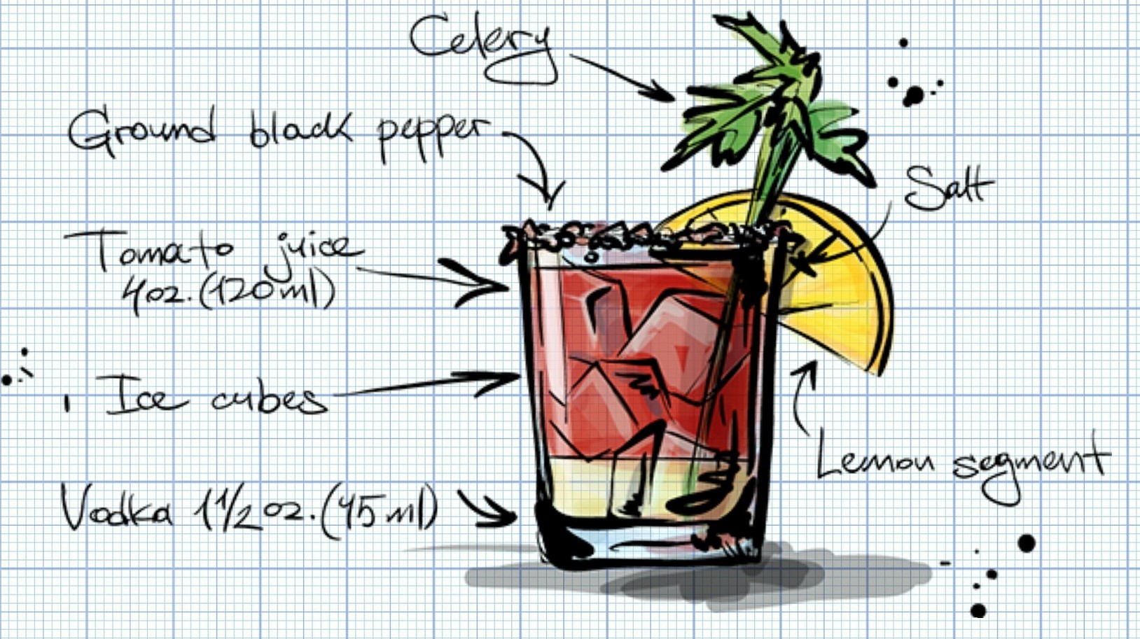 Das ultimative Bloody Mary Cocktail Rezept